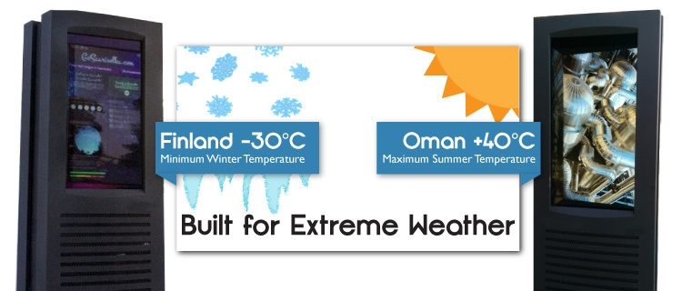 The most Northerly and Southerly locations for our outdoor units - Finland and Oman, temperatures range from -30c to + 40c