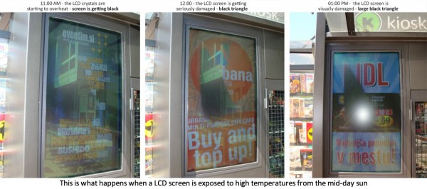Failed: What happens when a LCD screen is exposed to direct sunlight?